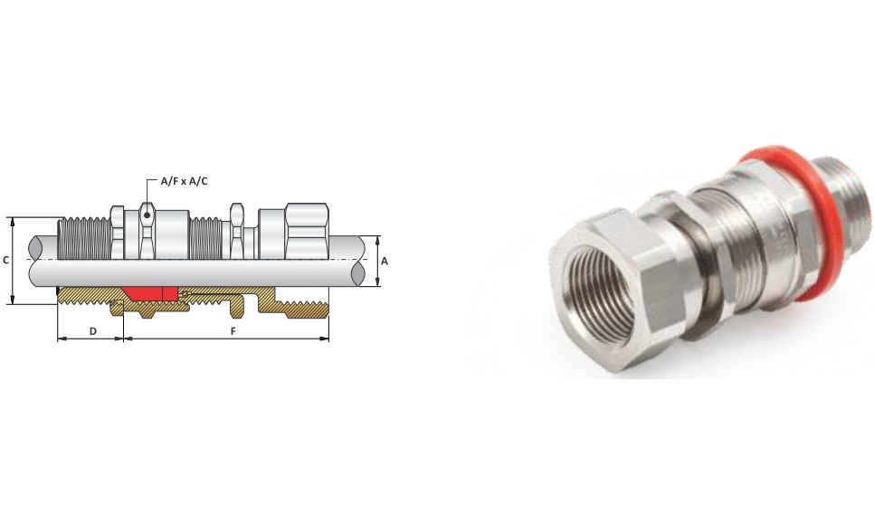 Ốc Siết Cáp-Cable Gland A2FRF type