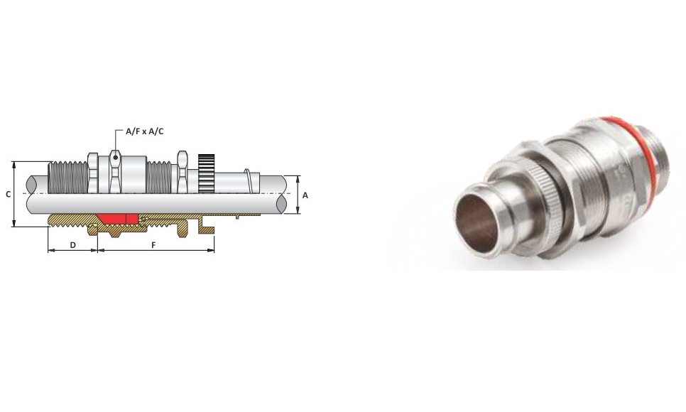 Ốc Siết Cáp-Cable Gland A2FFC- Ex type