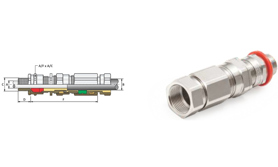 Ốc Siết Cáp-Cable Gland E1FWRF type