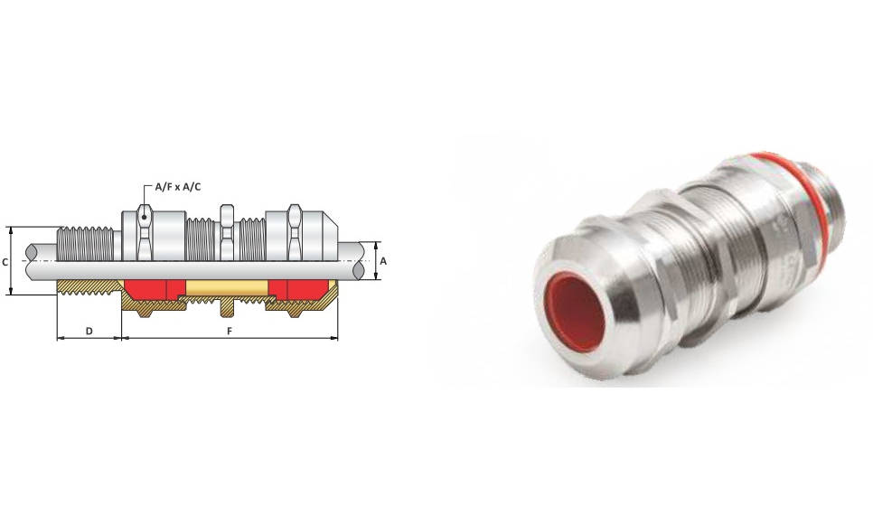 Ốc Siết Cáp-Cable Gland SS2KGP type