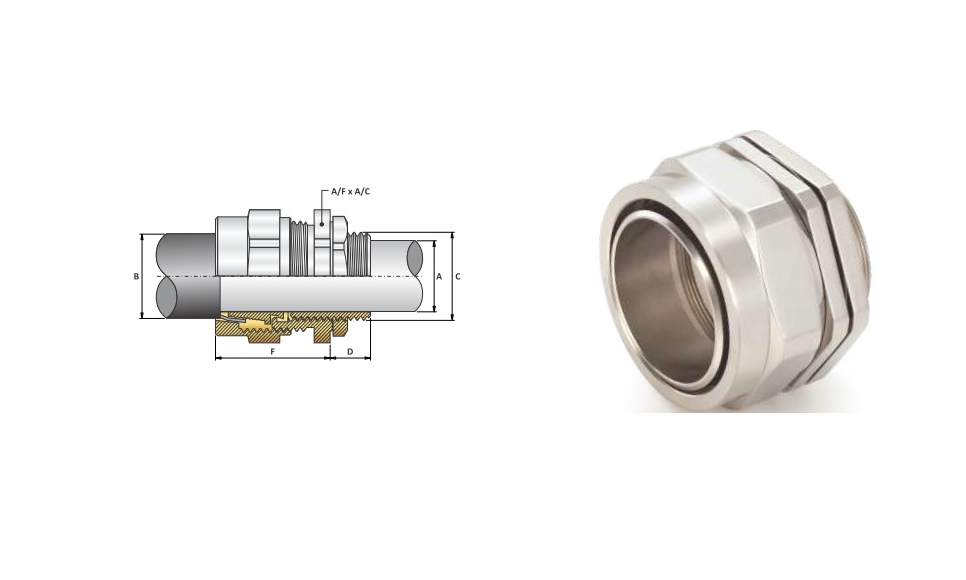 Ốc Siết Cáp-Cable Gland BWR type