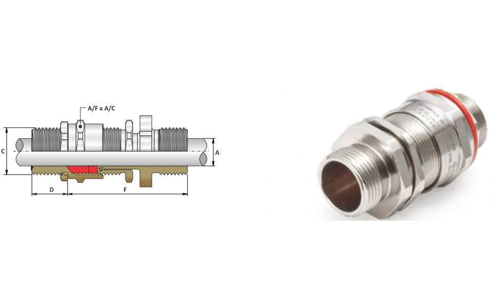 Ốc Siết Cáp-Cable Gland A2FRM type