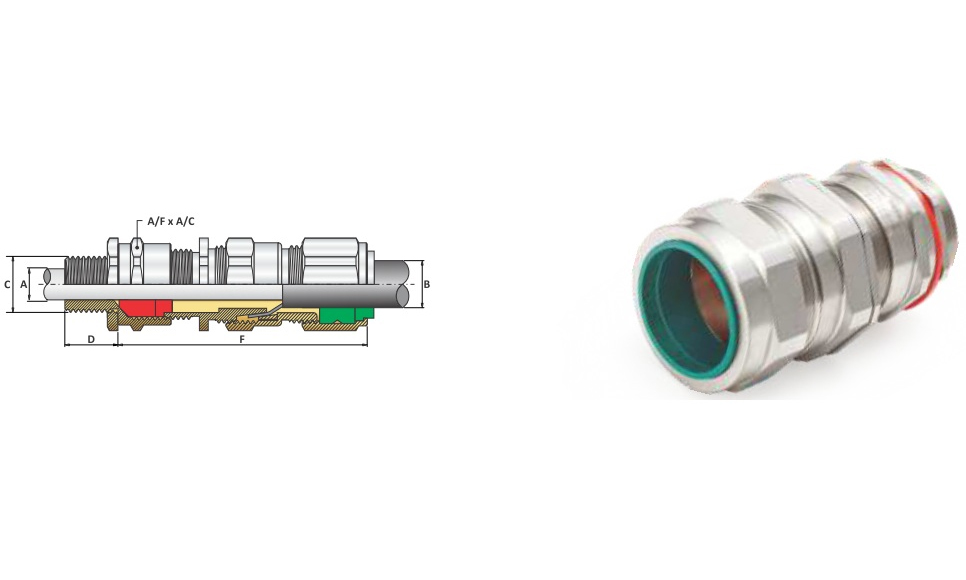 Ốc Siết Cáp-Cable Gland E1FW type