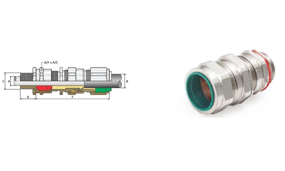 Ốc Siết Cáp-Cable Gland E1FX type